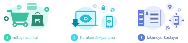 android casus yazılım kurulum